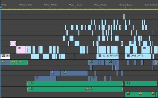Schnitt - Cutter - Premiere Pro
